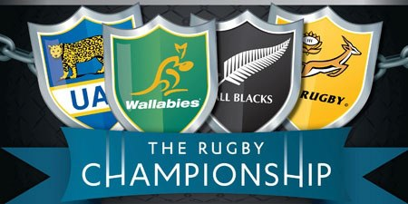 Logo-The-Rugby-Championship